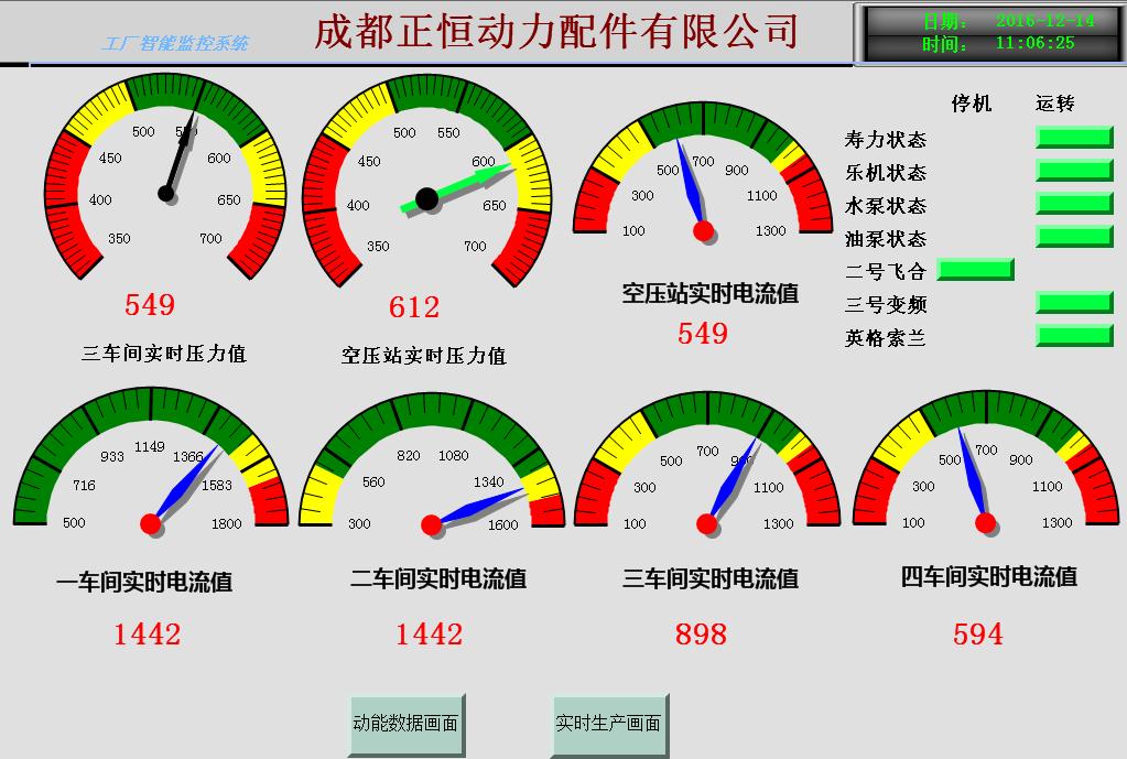 正恒股份动能远程监控系统